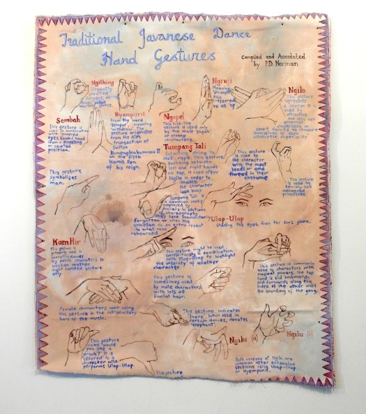 Traditional Javanese Dance Hand Gestures, Compiled and Annotated by P.D. Norman acrylic on canvas, wood, tacks 130cm x 102cm