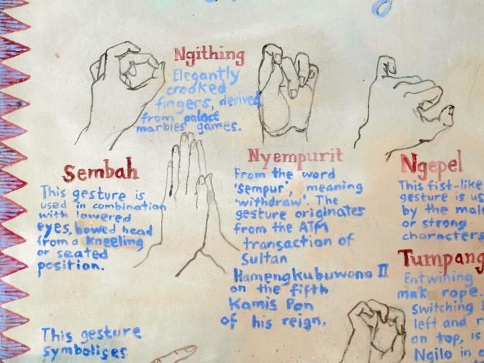 Traditional Javanese Dance Hand Gestures 2014, detail
